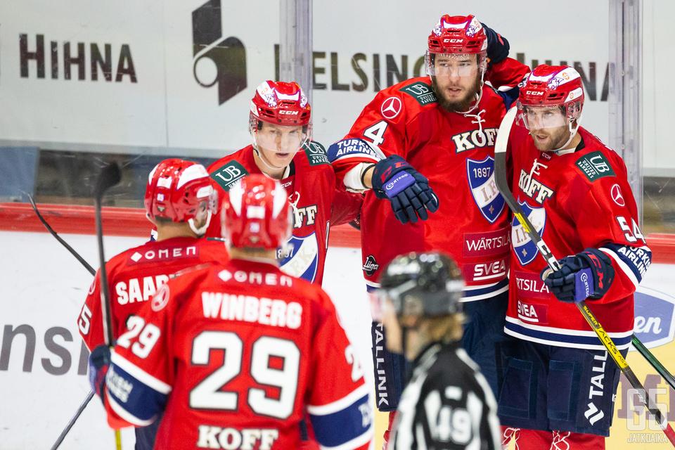 HIFK:ssa onnistumisia voidaan odottaa laajalla rintamalla.