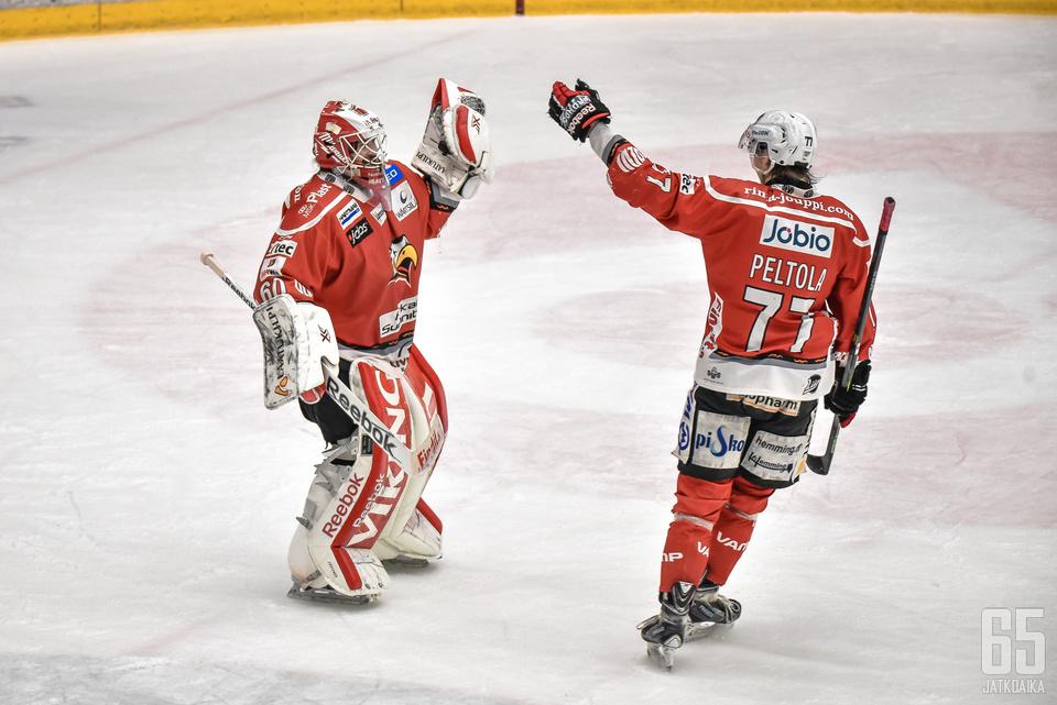 Mika Järvinen nappasi kauden seitsemännen nollapelinsä.