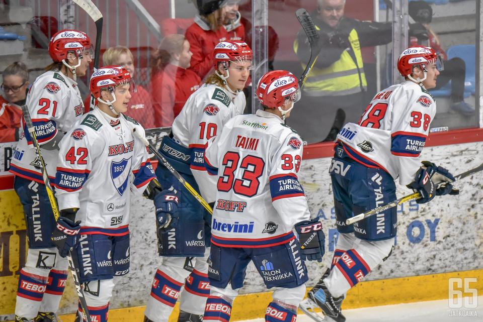 HIFK vahvistuu ruotsalaissentterillä.