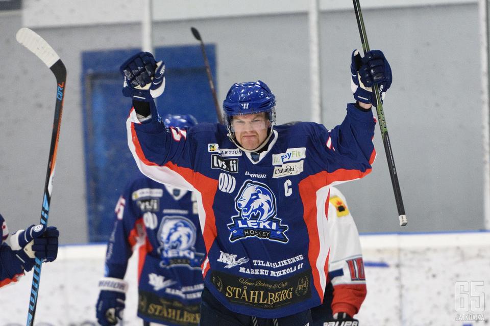 LeKi-kapteeni Laakson tuuletukseen kiteytyi koko illan kuva. LeKi nousi niukkaan, mutta joukkueelle tärkeään voittoon.